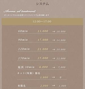 五反田リゼの料金